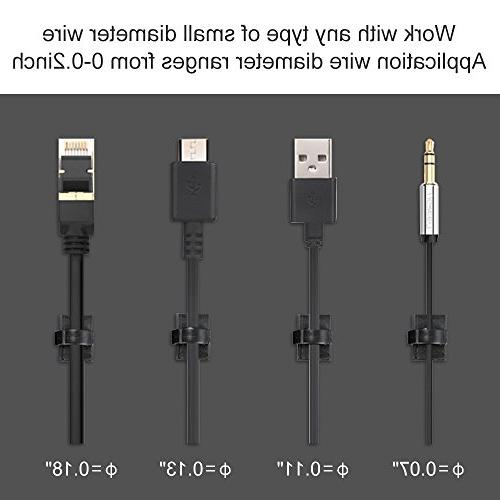 KEDSUM 200pcs Adhesive Clips, Wire Cable Cable Management, Wire Cord Holder for Car, and Home