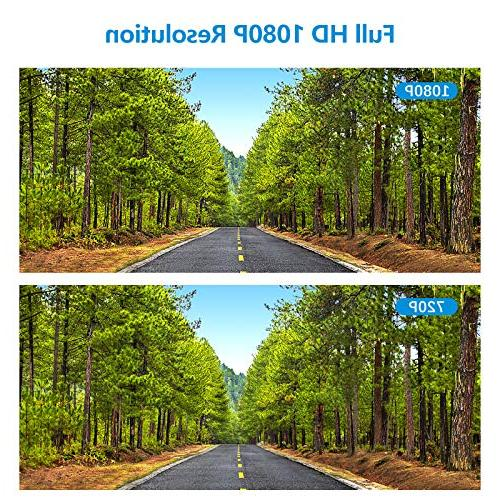 Dash Cam,zhiroad FHD Car Camera On-Dash Camera with 170°Wide Angle Night Detection Recording